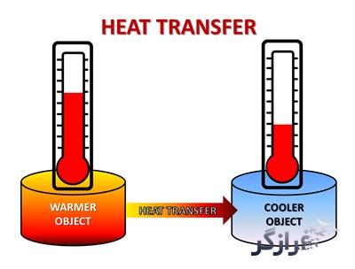 انتقال حرارت چیست