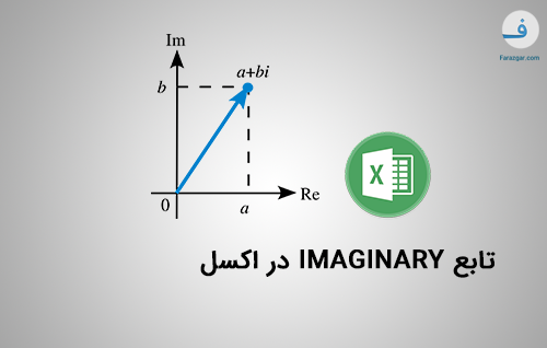 تابع IMAGINARY در اکسل