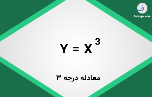حل معادله درجه ۳