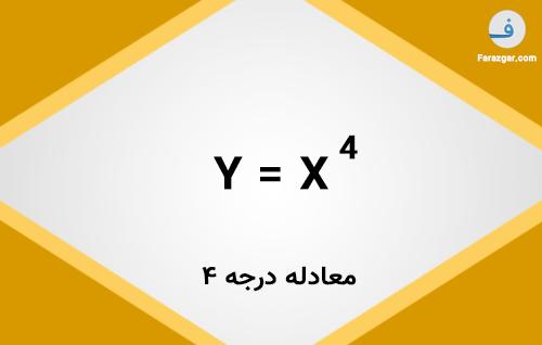 حل معادله درجه ۴