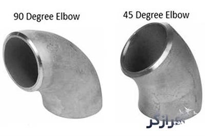 مشخصات Elbow (آنلاین)
