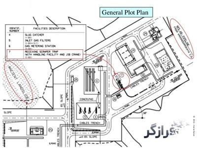 Plot Plan در پایپینگ