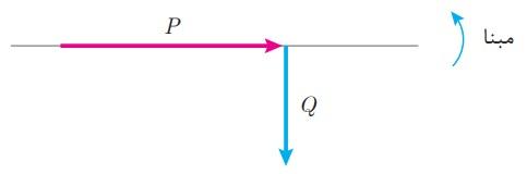 توان ظاهری مدار پیش فاز