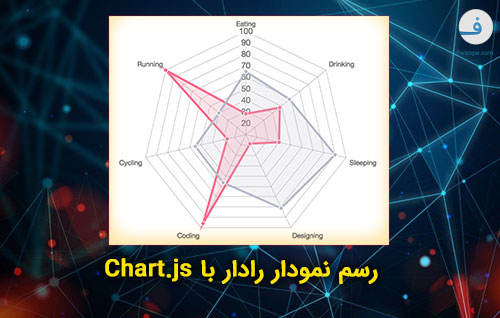رسم نمودار رادار با Chart.js